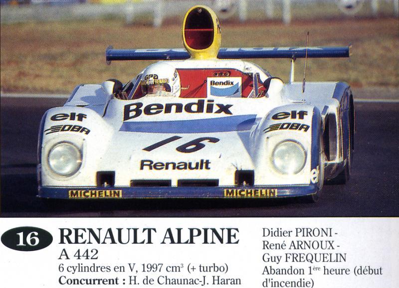 Pironi-Arnoux-Fréquelin - Alpine-A442 - 1977 - Le-Mans